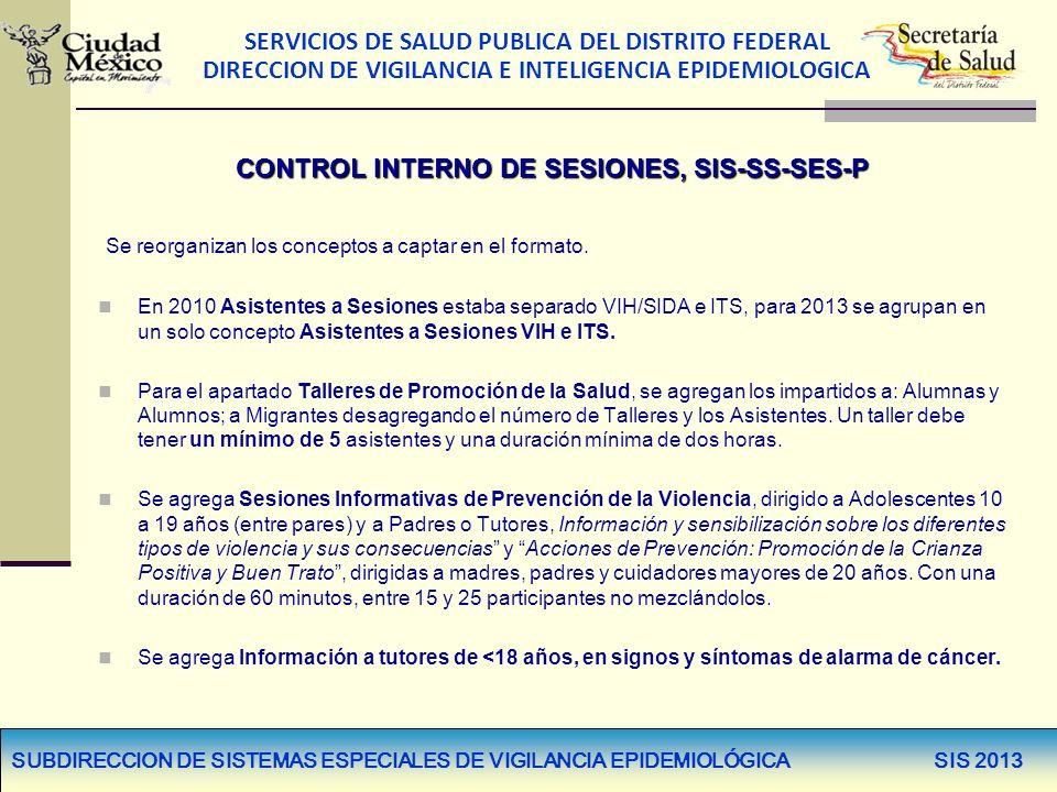 CONTROL INTERNO DE SESIONES, SIS-SS-SES-P
