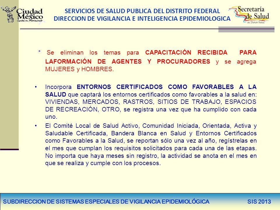 PROGRAMA DE COMUNIDADES SALUDABLES CONCENTRADO DE ORGANIZACIÓN COMUNTARIA, SIS-SS-ORG-COM