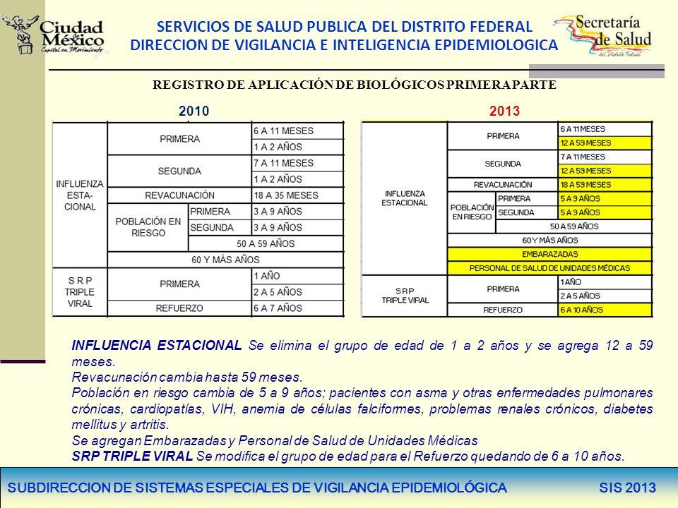 REGISTRO DE APLICACIÓN DE BIOLÓGICOS PRIMERA PARTE