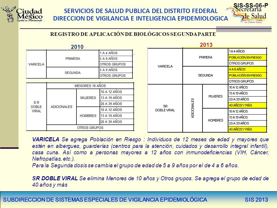 REGISTRO DE APLICACIÓN DE BIOLÓGICOS SEGUNDA PARTE