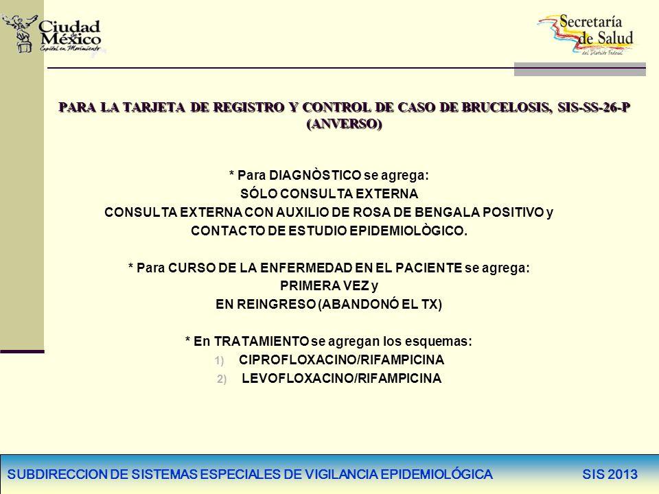 PARA LA TARJETA DE REGISTRO Y CONTROL DE CASO DE BRUCELOSIS, SIS-SS-26-P (ANVERSO)