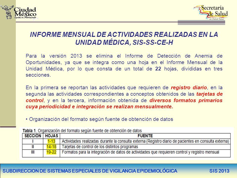 INFORME MENSUAL DE ACTIVIDADES REALIZADAS EN LA UNIDAD MÉDICA, SIS-SS-CE-H