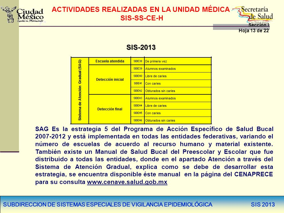 ACTIVIDADES REALIZADAS EN LA UNIDAD MÉDICA