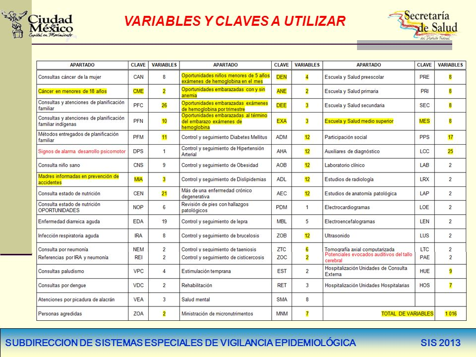 VARIABLES Y CLAVES A UTILIZAR