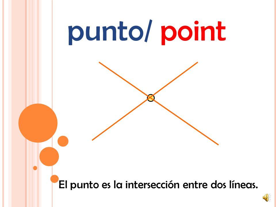 punto/ point El punto es la intersección entre dos líneas.