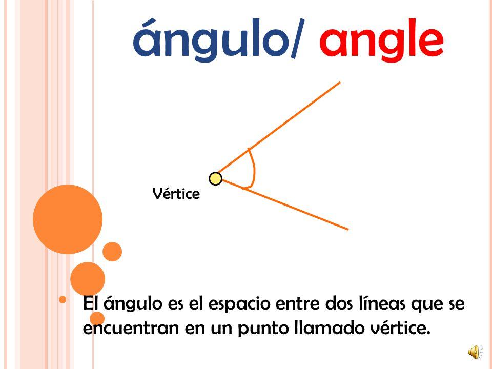 ángulo/ angle Vértice.