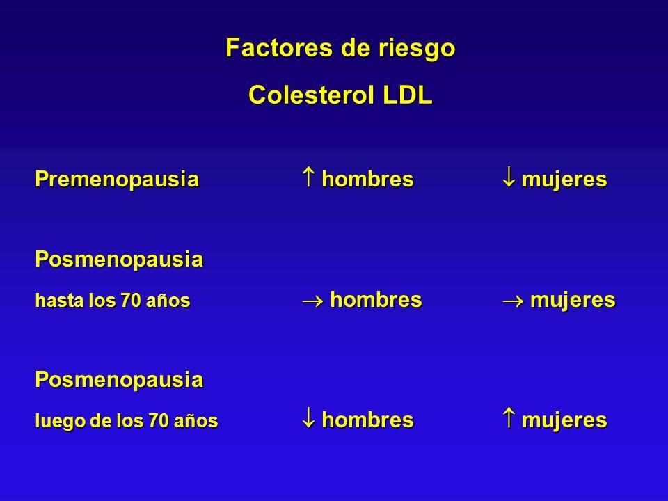 Factores de riesgo Colesterol LDL