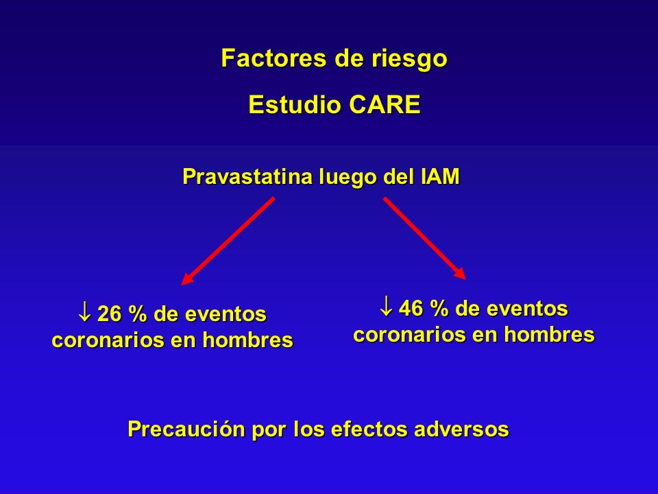 Factores de riesgo Estudio CARE