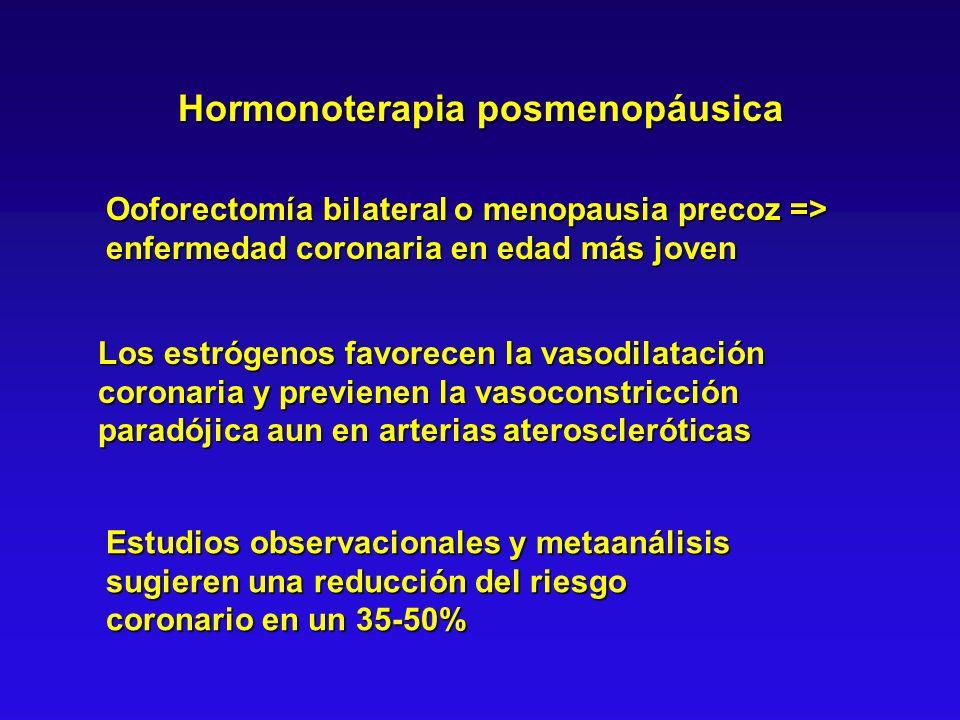 Hormonoterapia posmenopáusica