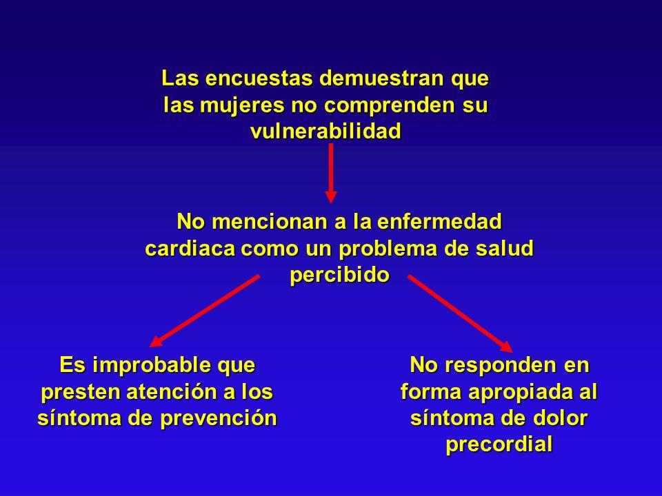 Es improbable que presten atención a los síntoma de prevención