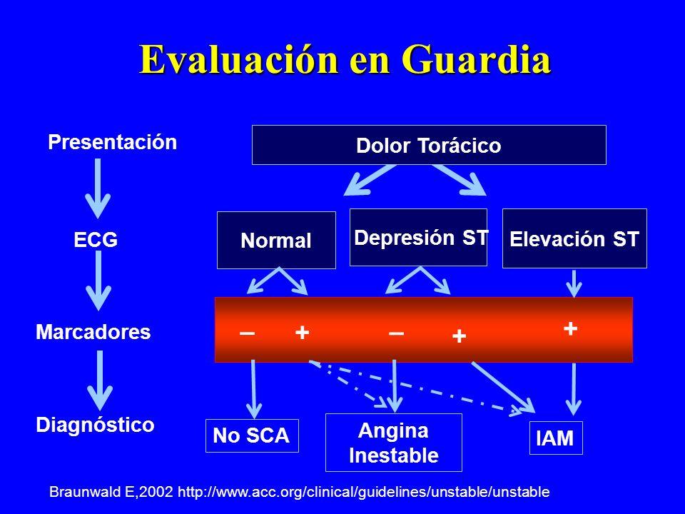 Evaluación en Guardia + – + – + Presentación Dolor Torácico