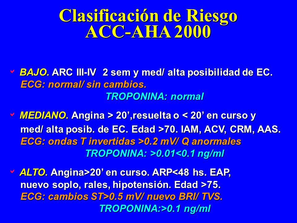 Clasificación de Riesgo TROPONINA: >0.01<0.1 ng/ml