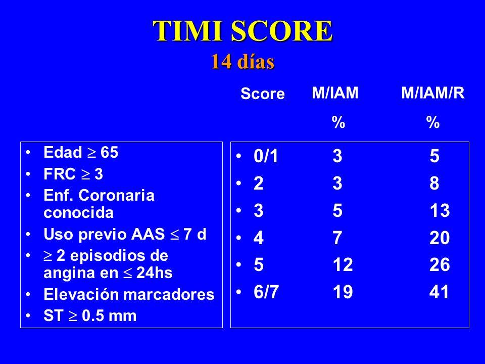 TIMI SCORE 14 días 0/1 3 5 2 3 8 3 5 13 4 7 20 5 12 26 6/7 19 41 Score