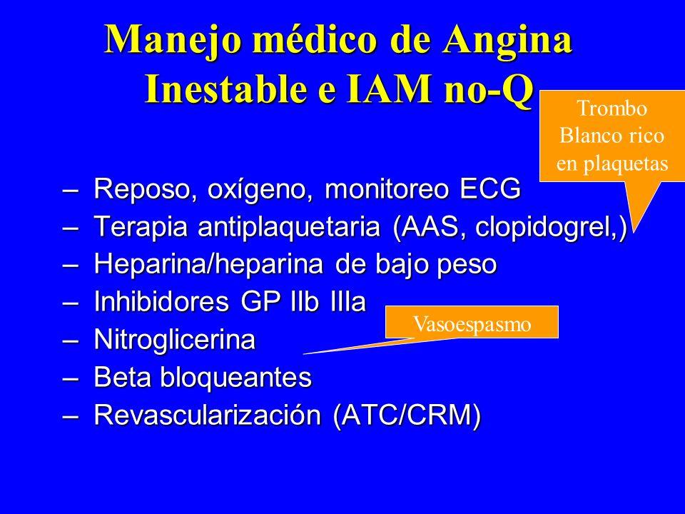 Manejo médico de Angina Inestable e IAM no-Q