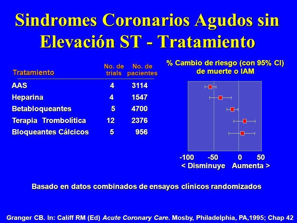 Sindromes Coronarios Agudos sin Elevación ST - Tratamiento