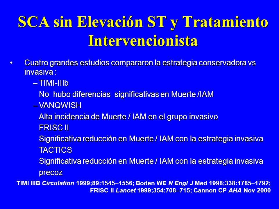 SCA sin Elevación ST y Tratamiento Intervencionista