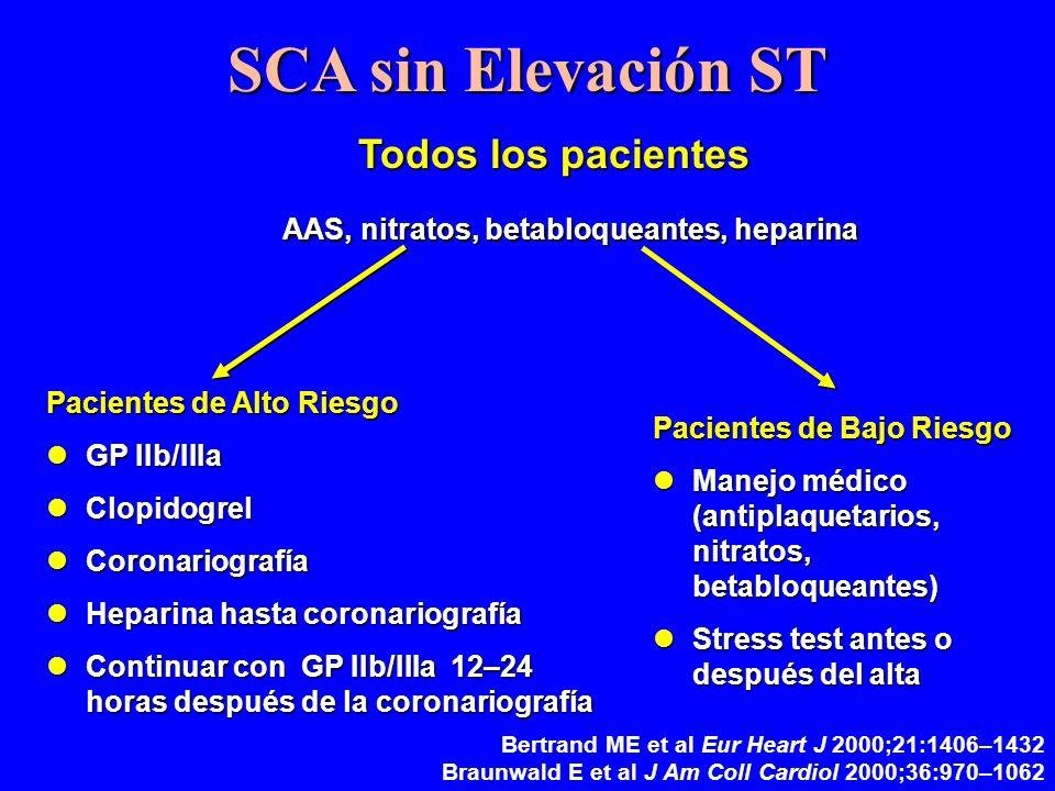 AAS, nitratos, betabloqueantes, heparina