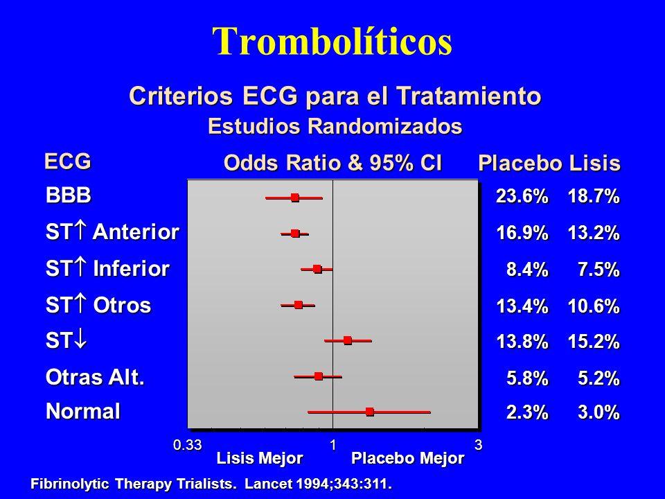 Trombolíticos Criterios ECG para el Tratamiento Estudios Randomizados
