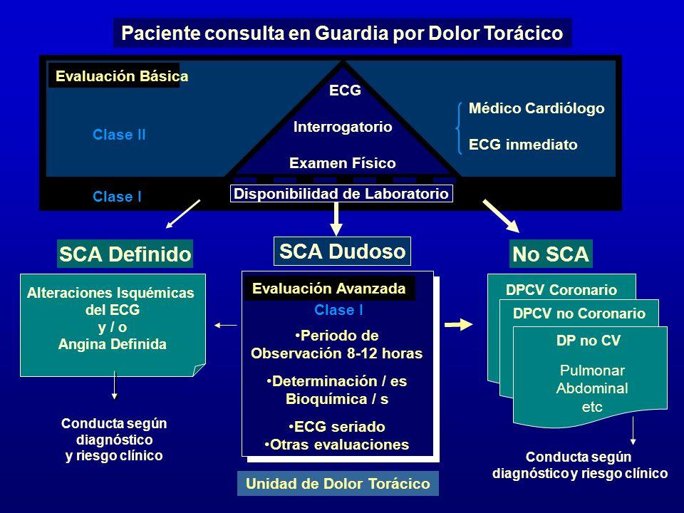 SCA Definido SCA Dudoso No SCA