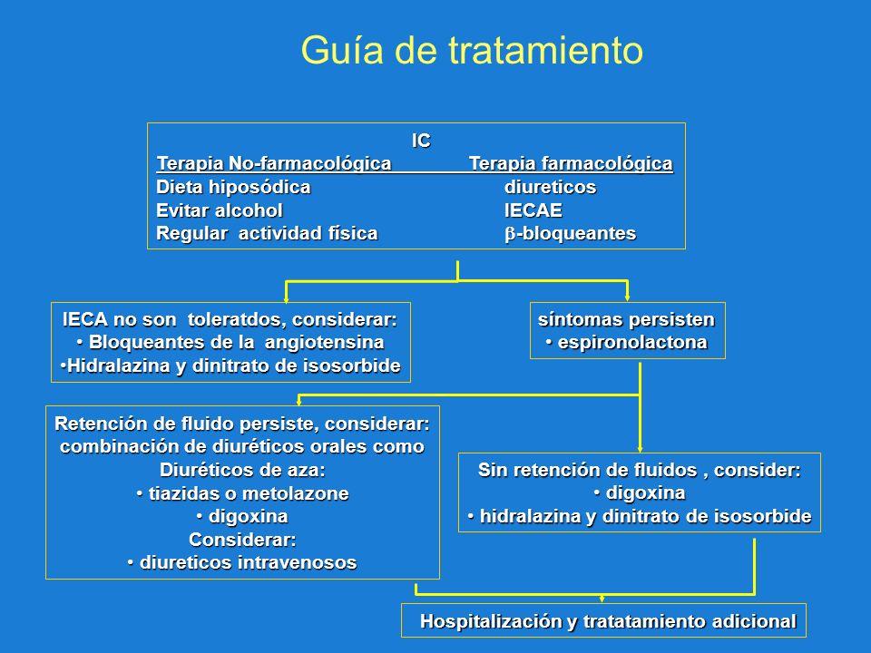 Guía de tratamiento IC Terapia No-farmacológica Terapia farmacológica