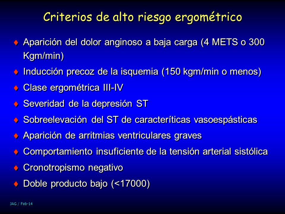 Criterios de alto riesgo ergométrico