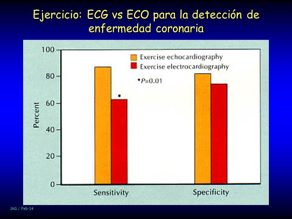 Ejercicio: ECG vs ECO para la detección de enfermedad coronaria
