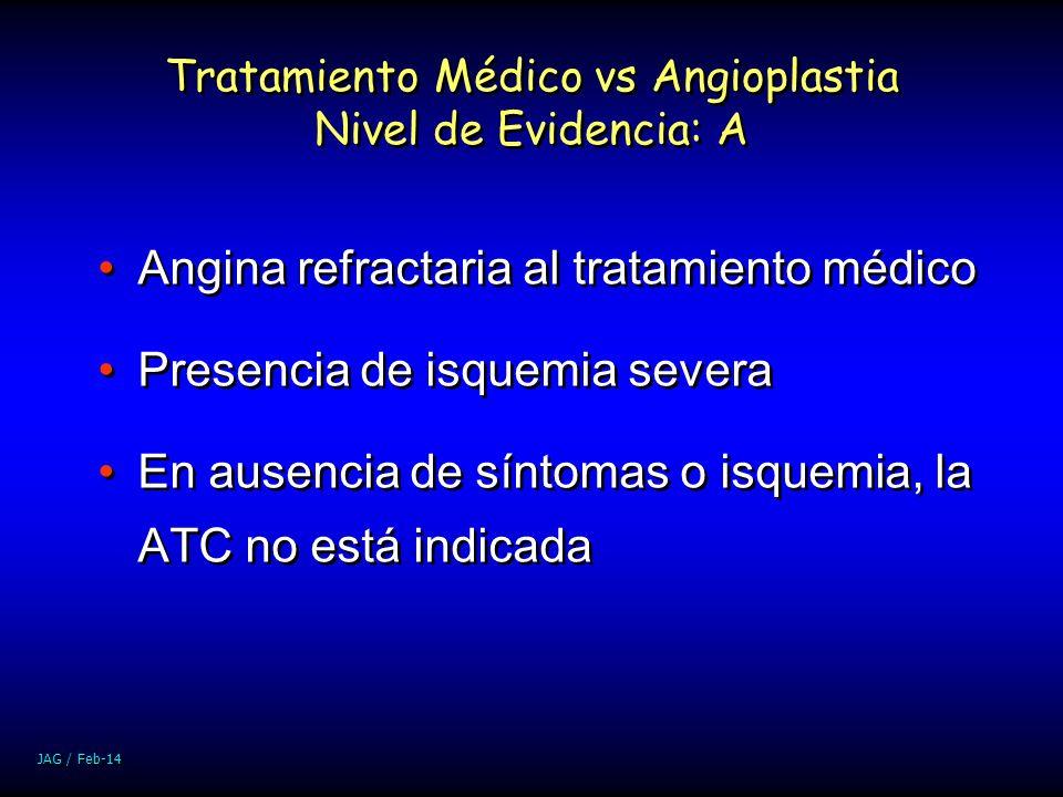 Tratamiento Médico vs Angioplastia Nivel de Evidencia: A