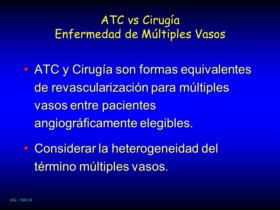 ATC vs Cirugía Enfermedad de Múltiples Vasos