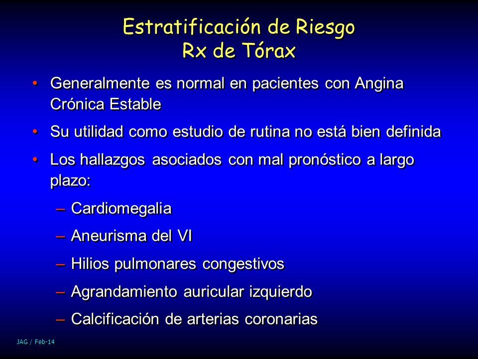 Estratificación de Riesgo Rx de Tórax