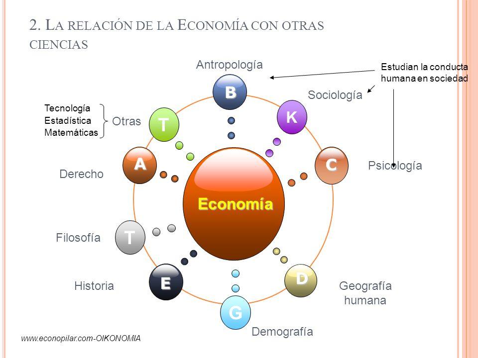 2. La relación de la Economía con otras ciencias