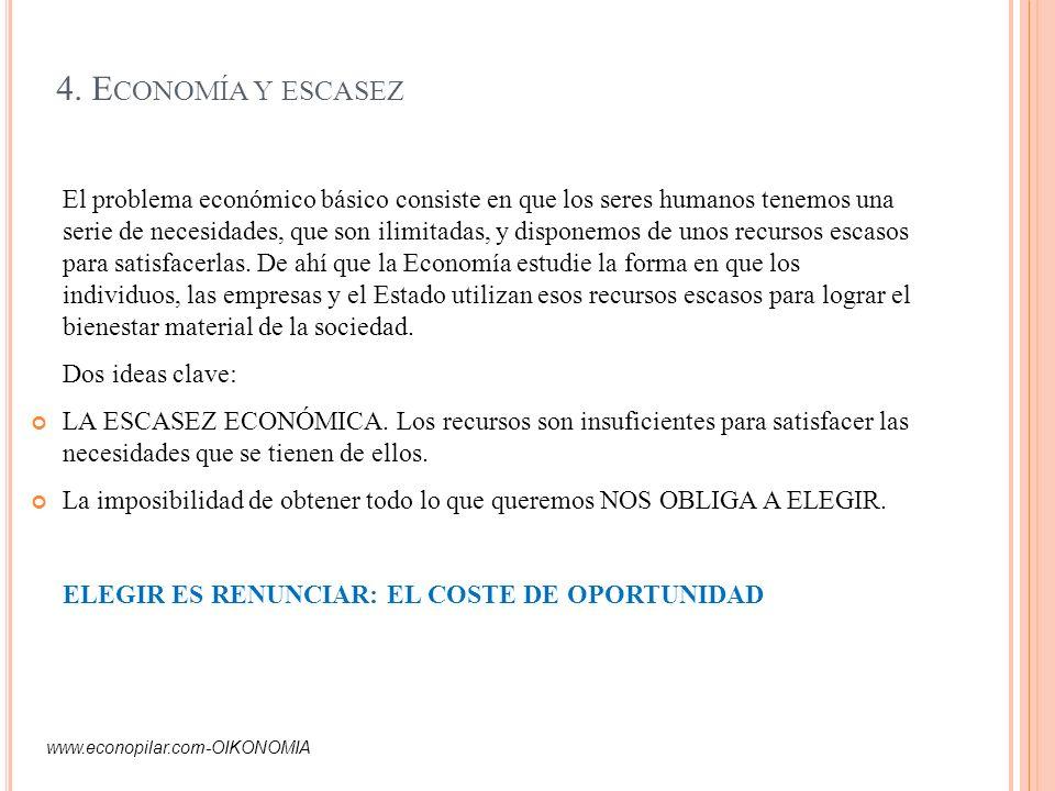 4. Economía y escasez