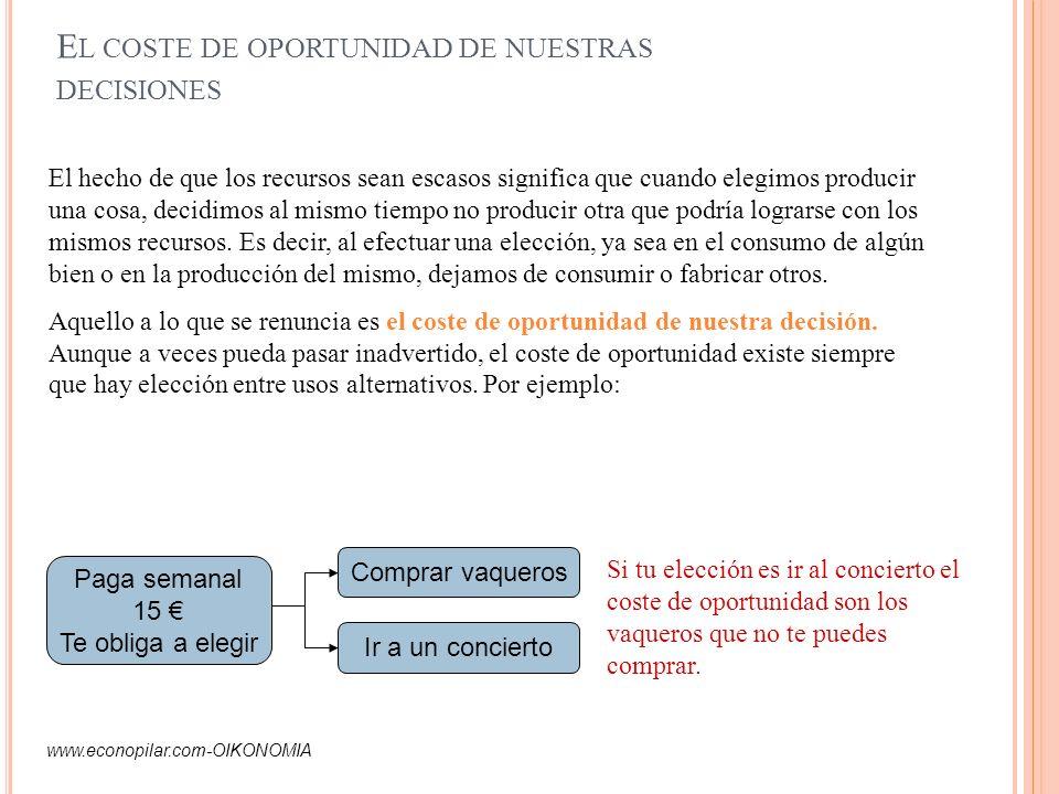 El coste de oportunidad de nuestras decisiones