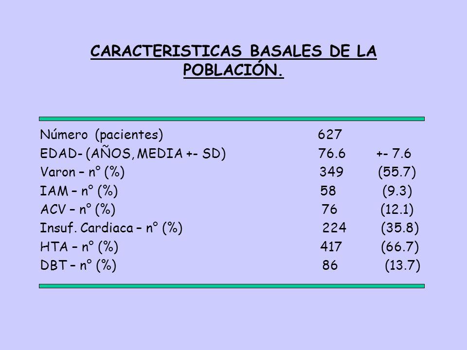 CARACTERISTICAS BASALES DE LA POBLACIÓN.