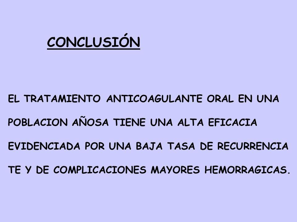 CONCLUSIÓN EL TRATAMIENTO ANTICOAGULANTE ORAL EN UNA