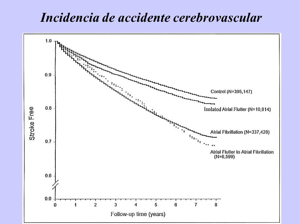 Incidencia de accidente cerebrovascular