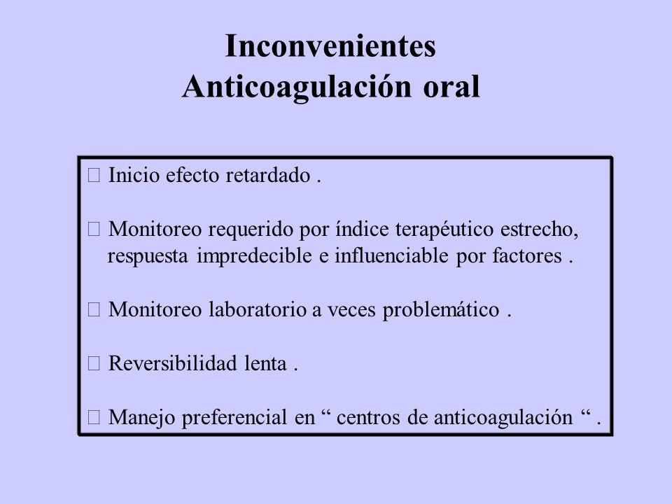 Inconvenientes Anticoagulación oral