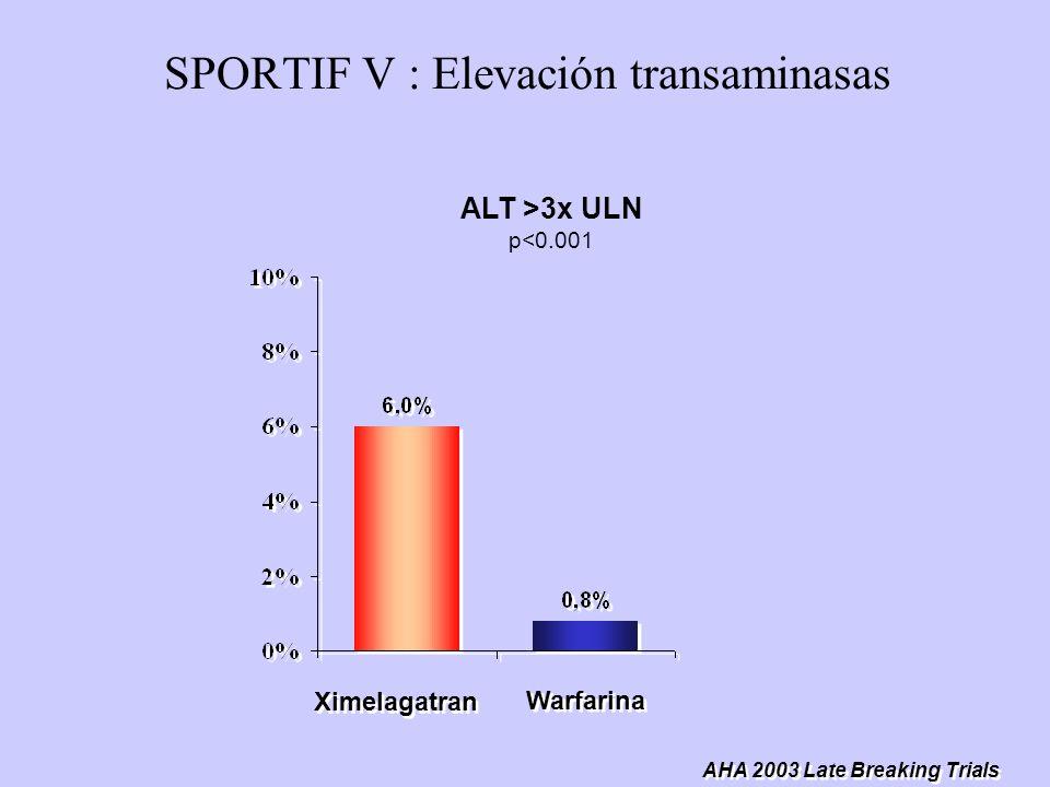 SPORTIF V : Elevación transaminasas