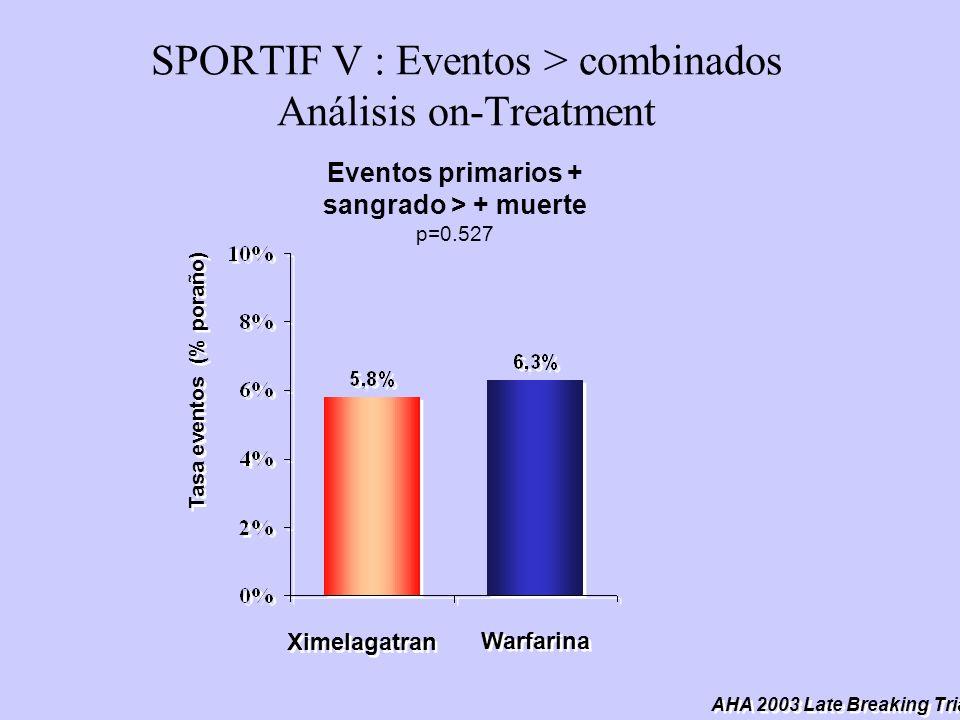 SPORTIF V : Eventos > combinados Análisis on-Treatment