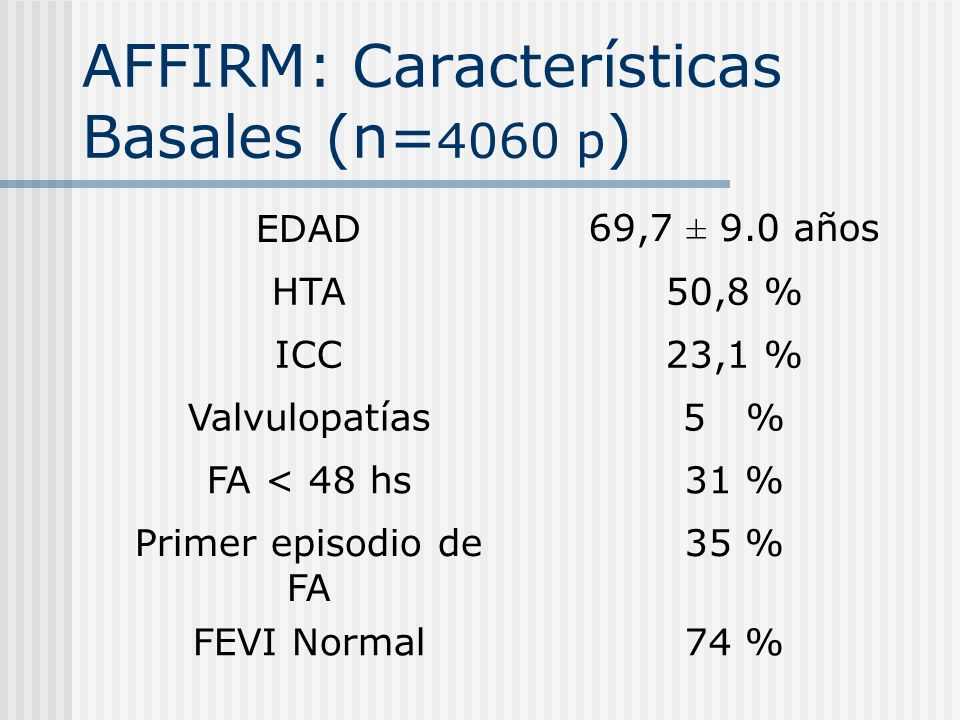 AFFIRM: Características Basales (n=4060 p)