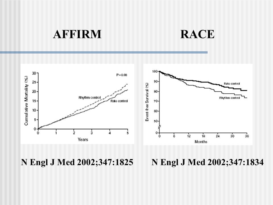AFFIRM RACE N Engl J Med 2002;347:1825 N Engl J Med 2002;347:1834