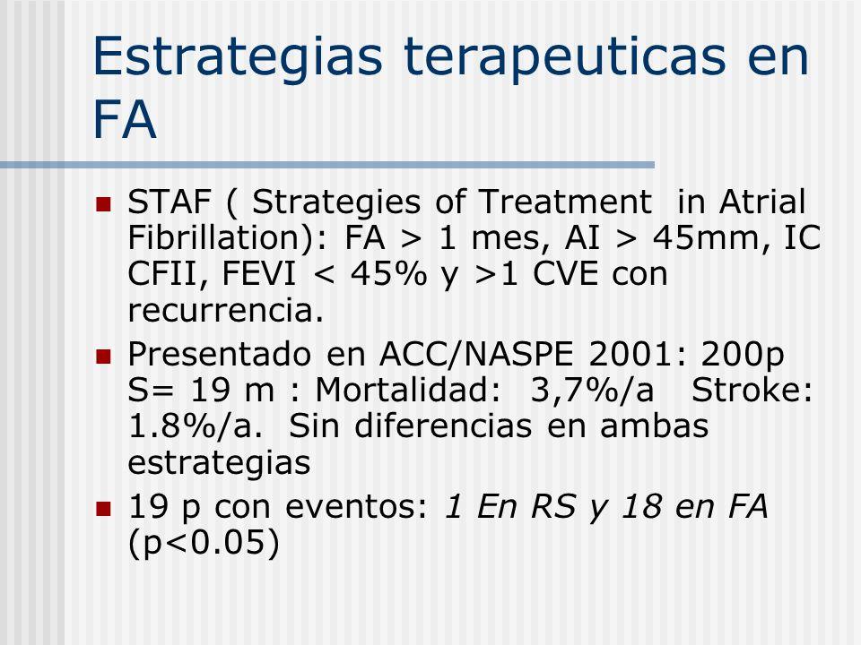 Estrategias terapeuticas en FA