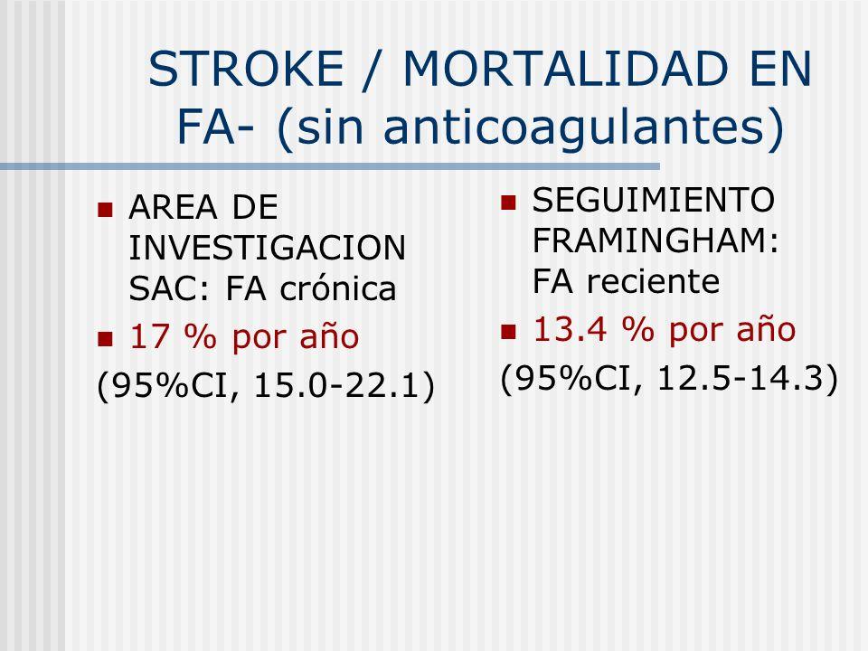 STROKE / MORTALIDAD EN FA- (sin anticoagulantes)