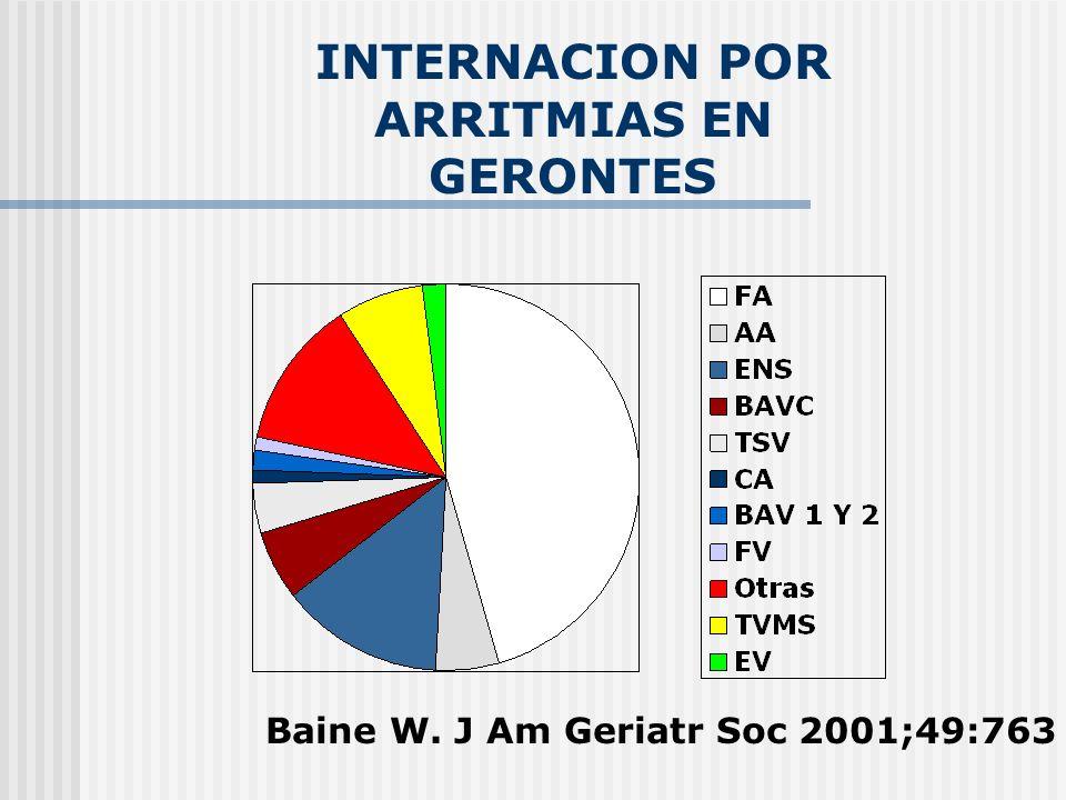 INTERNACION POR ARRITMIAS EN GERONTES