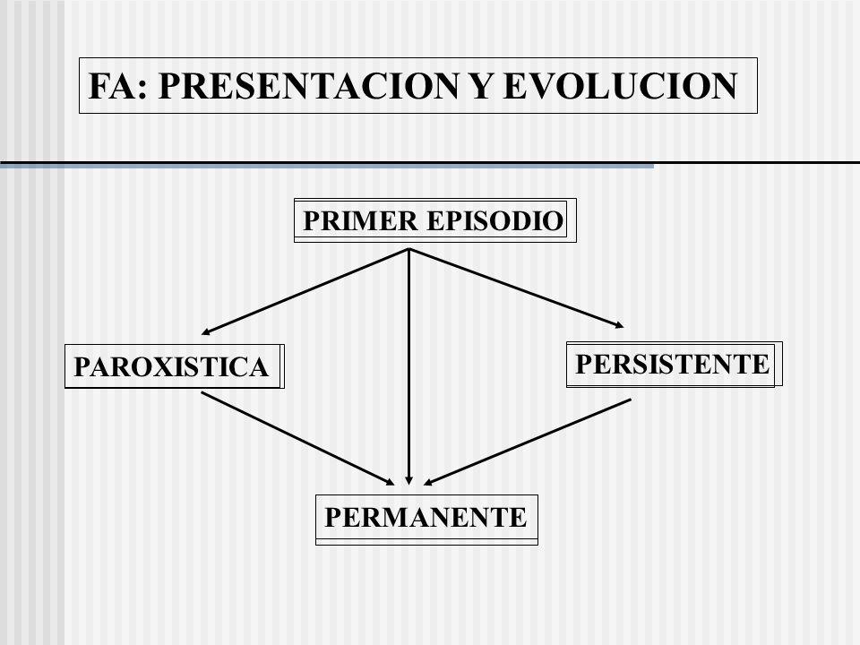 FA: PRESENTACION Y EVOLUCION