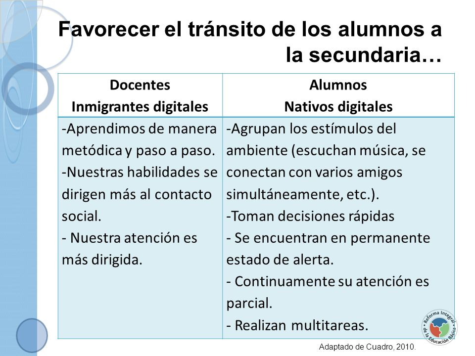 Inmigrantes digitales
