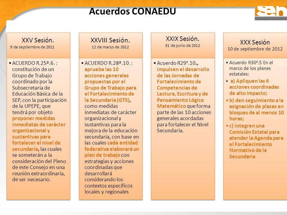 XXX Sesión 10 de septiembre de 2012