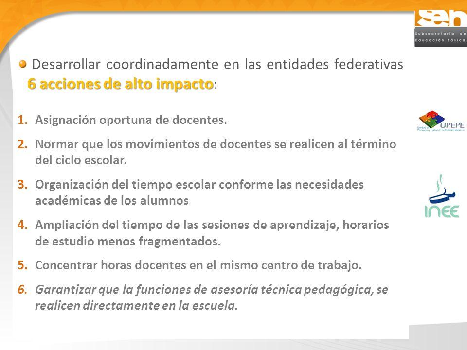 Desarrollar coordinadamente en las entidades federativas 6 acciones de alto impacto: