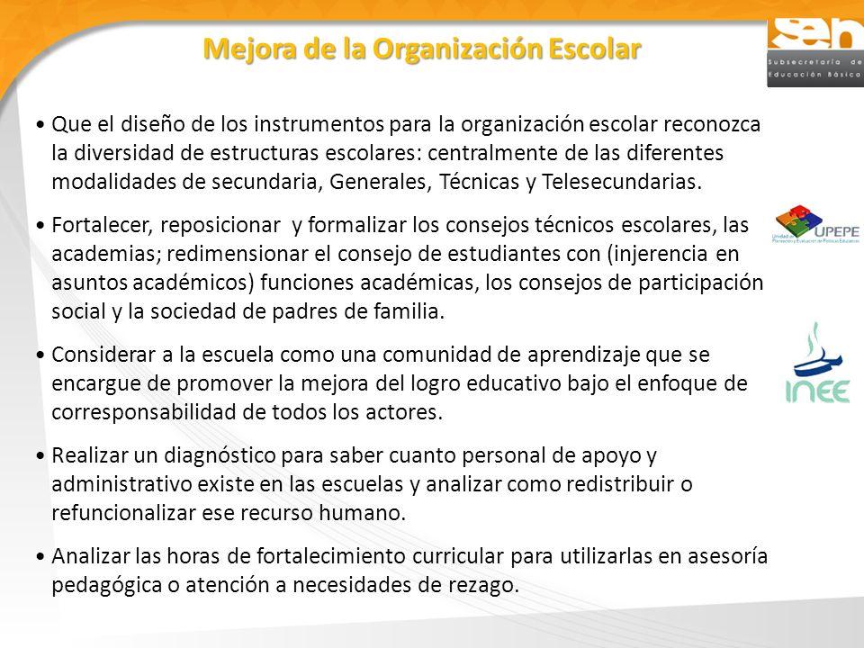 Mejora de la Organización Escolar