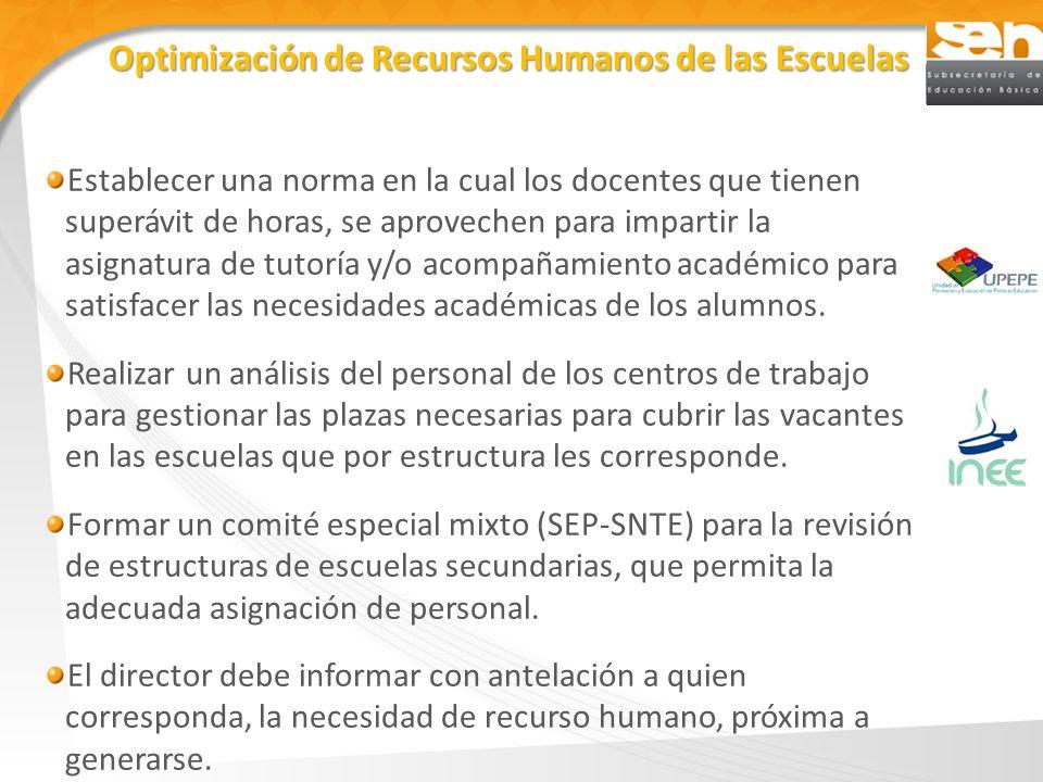 Optimización de Recursos Humanos de las Escuelas