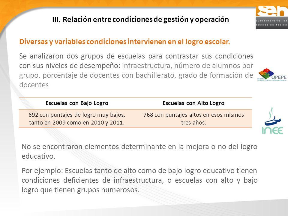 III. Relación entre condiciones de gestión y operación
